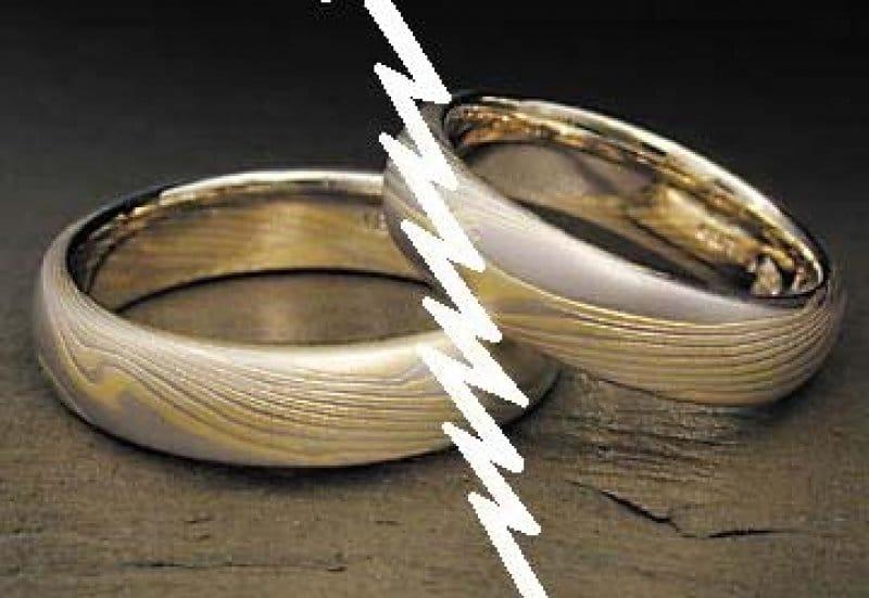 Расторжение брака или развод.
